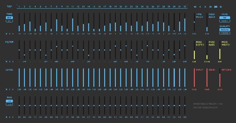 Stream's Synchronized Chaos preset.