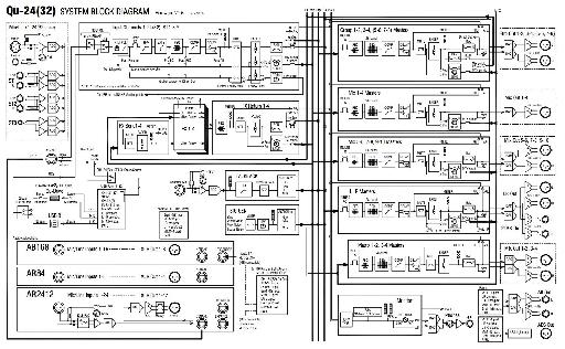 Qu-24 System Block Diagram.
