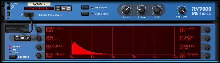 Go easy with the reverb!