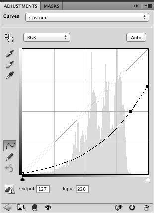 a vignette curve