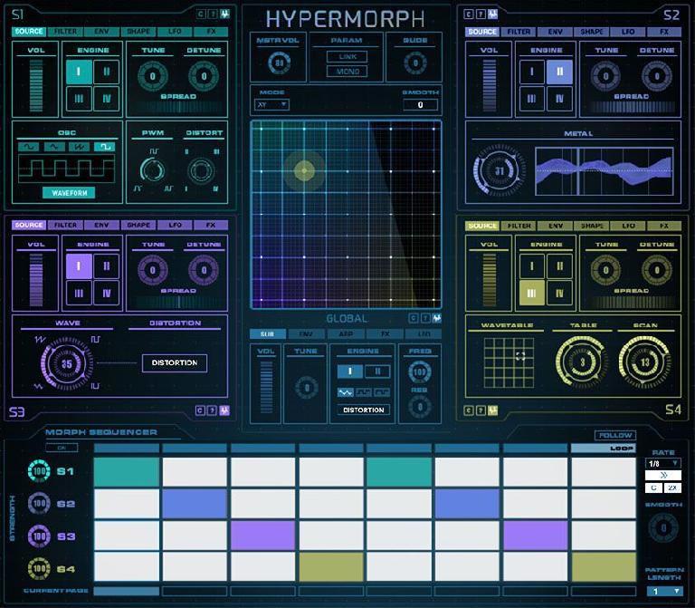 Hypermorph