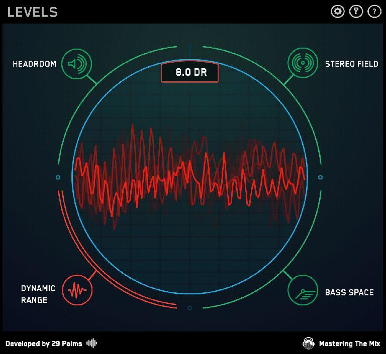 Levels: Dynamic Range
