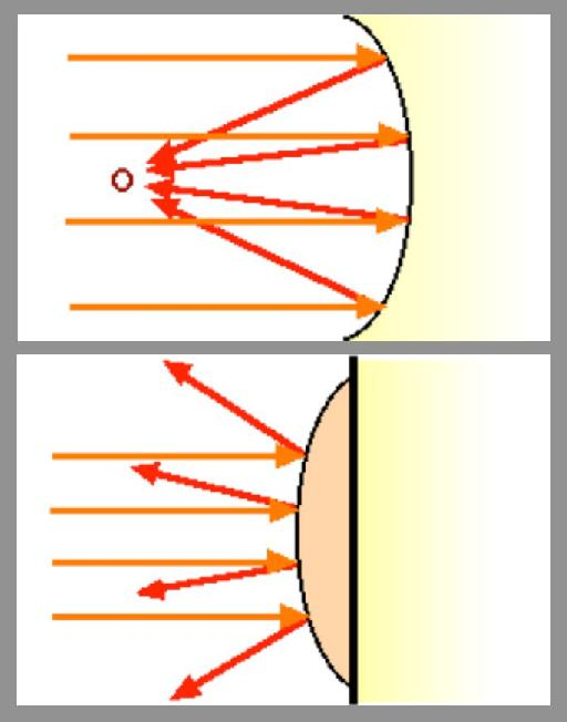 Fig 7: Top) A concave rear wall would focus reflective sound—highly undesirable, especially if it's focused at the engineer/mixer; Bottom) A convex rear wall will scatter reflections outward, providing welcome diffusion.