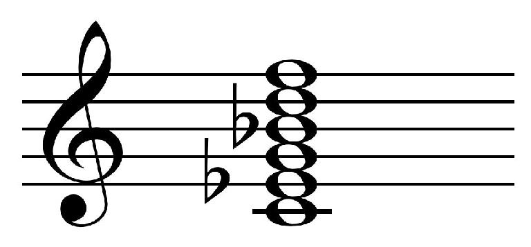 image 2 - Minor 9th chord
