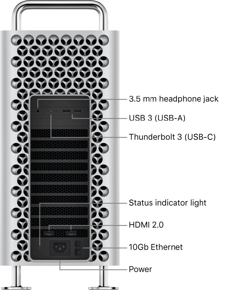 Mac Pro USB ports