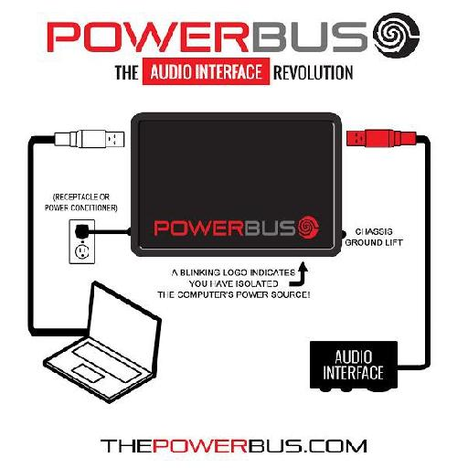 how the Powerbus can work for you