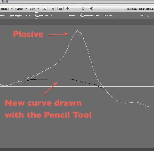 Follow the natural curve of the waveform