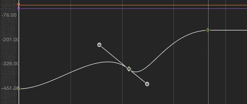 Keyframes ahoy, any kind of interpolation you like.