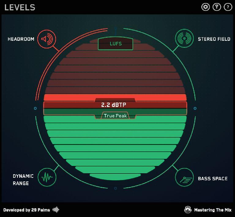 Levels: Headroom