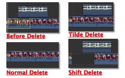 Normal delete, Tilde delete and Shift delete.