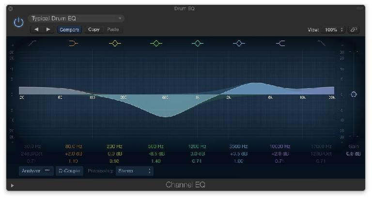 Fig 3 Typical drum EQ: drums may benefit from more aggressive EQ more than many other instruments