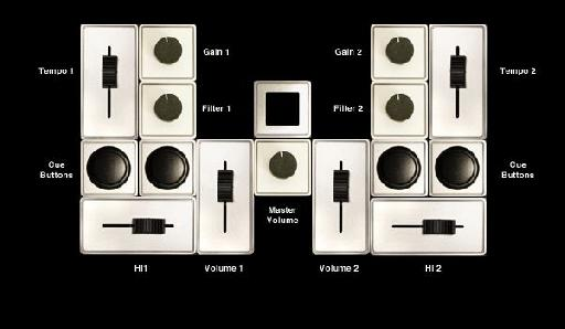 An exmaple layout of a Palette DJ Controller.
