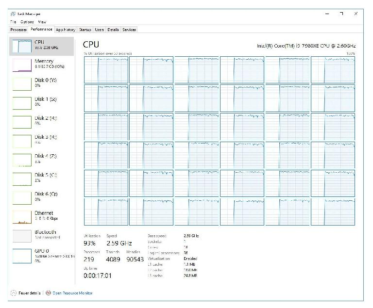 All 36 logical processors of the Intel i9-7980XE in action.