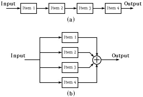 (Pic 1) This basic electronic diagram shows a series circuit at the top and a parallel below.