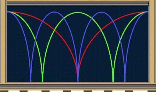 Fig 2 Standing Waves reinforcing and canceling a particular frequency and its Harmonics at various locations in a room