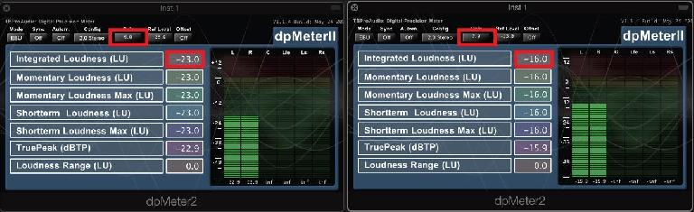 Two loudness meters in EBU Mode reading the same -23 dB signal. The second meter has 7 dB added via its gain function.