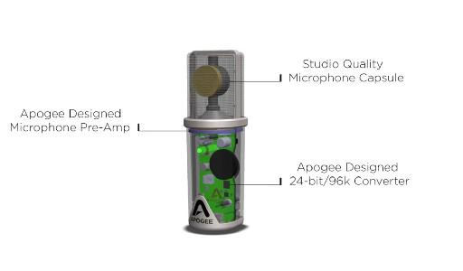 Apogee crams some top-quality components into the compact casing.