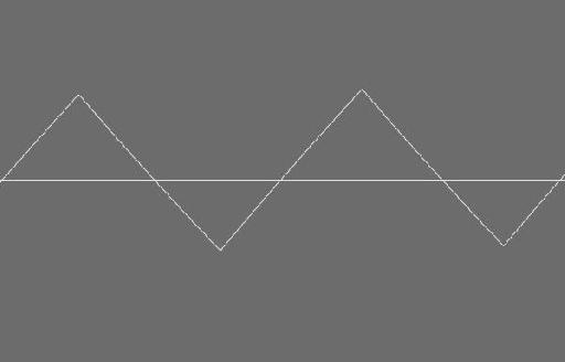Triangle Waveform