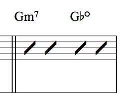 Gb dim chord