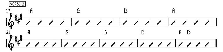 Reading a Lead Sheet: Chord changes