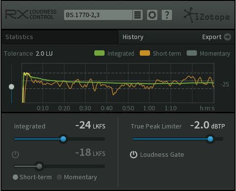 iZotope RX Loudness Control.