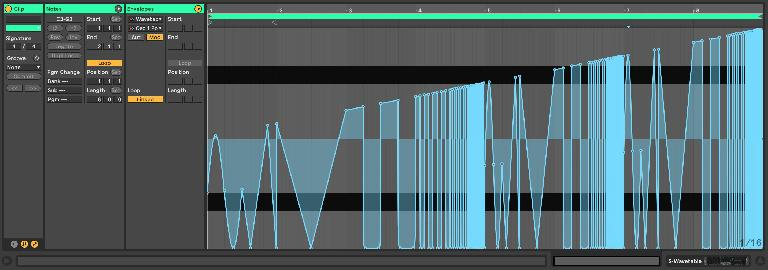 Modulation curve skewed up to maximum over 8 bars.