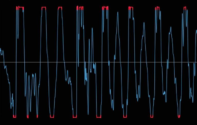 Fig. 4: A distorted vocal wave with digital clipping (the squared-off waveform peaks, in red) from overloading the ADC.