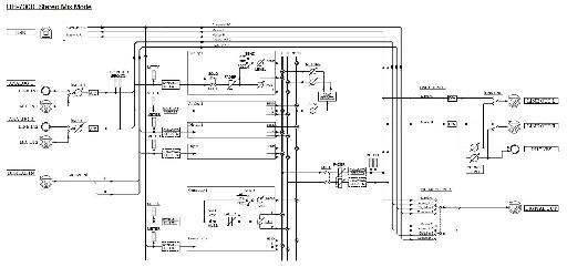 UH-7000 Flowchart: Stereo Mix Mode