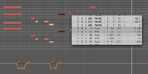 MIDI Channel 3.