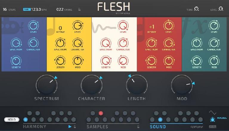 Flesh Macro Page