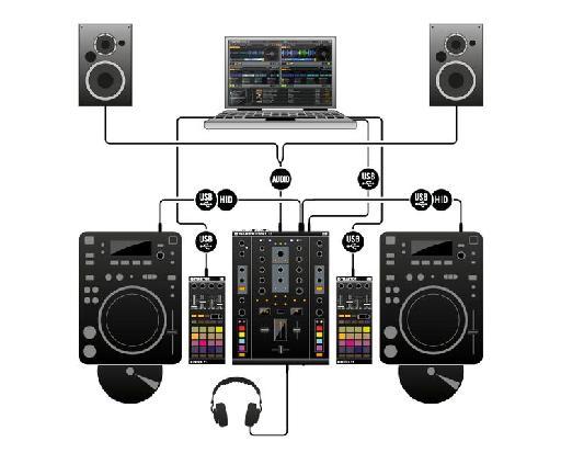 cdj club setup