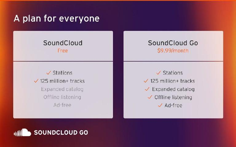 Some differences between SoundCloud and SoundCloud Go.